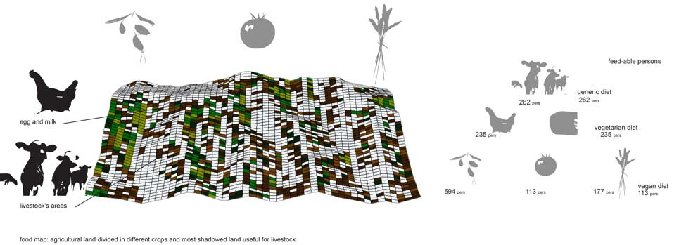 ProdActives-Landscapes-final-presentation2-14_web