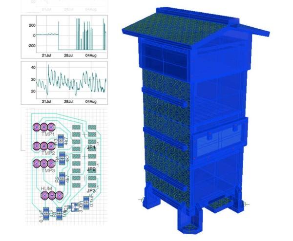 Blue-Hive-Data